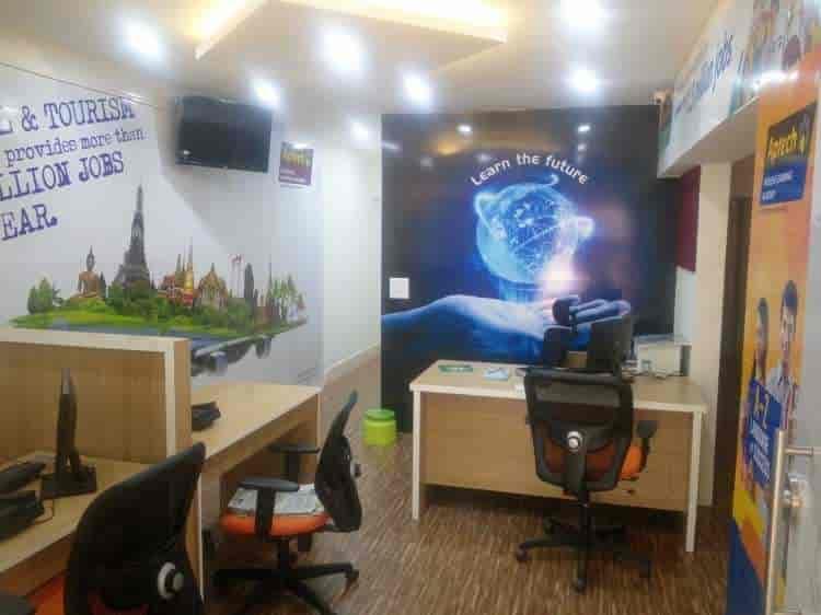 Aptech Computer Education Marathahalli Bangalore