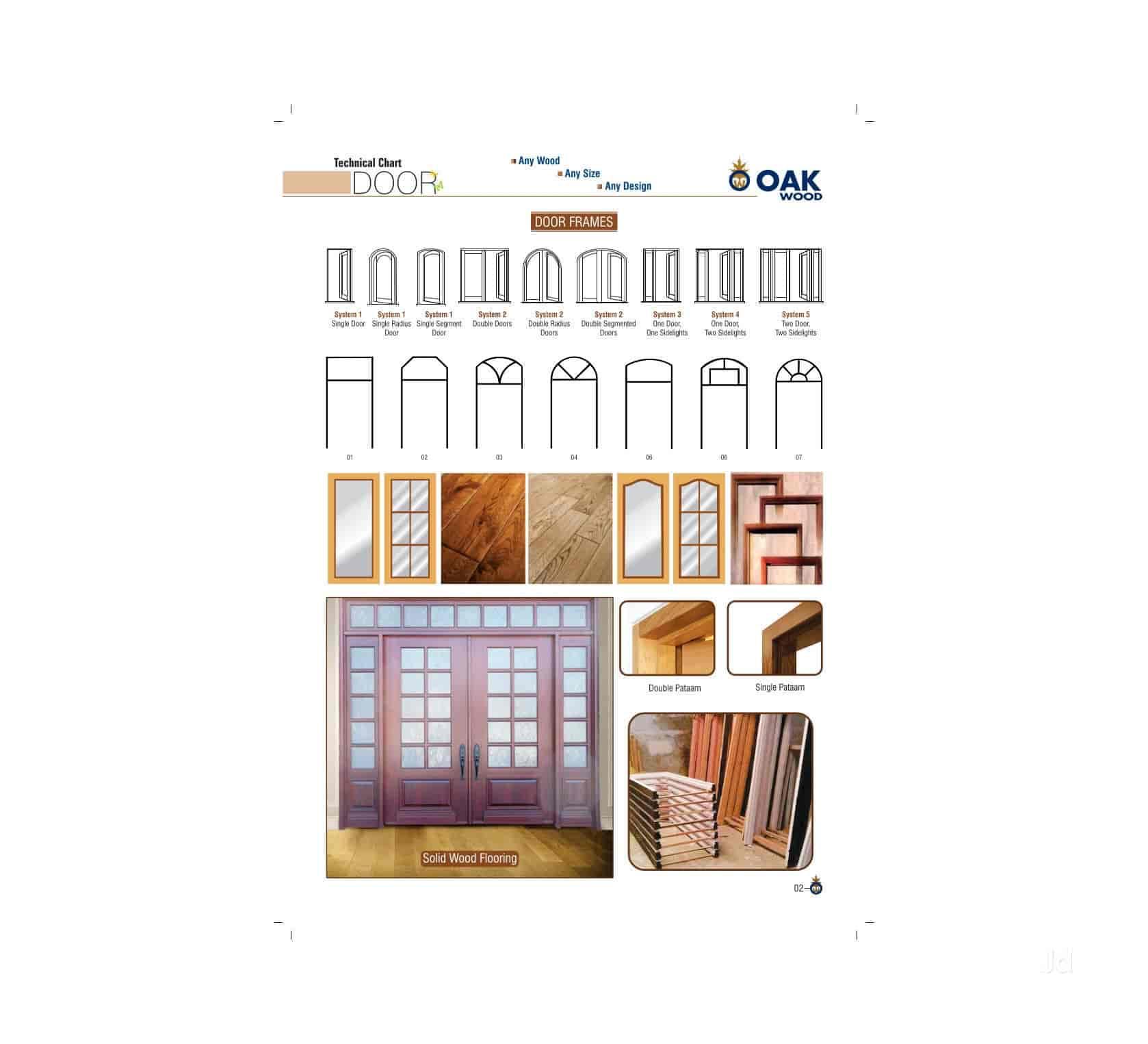 Wooden Door Manufacturers - Oakwood Doors u0026 Interio Photos Nangloi Delhi - Wooden Door ...  sc 1 st  Justdial & Oakwood Doors Interio Photos Nangloi Delhi-NCR- Pictures ... pezcame.com